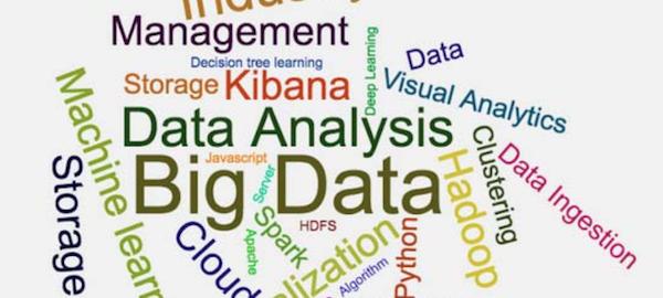 Nube de tags big data.
