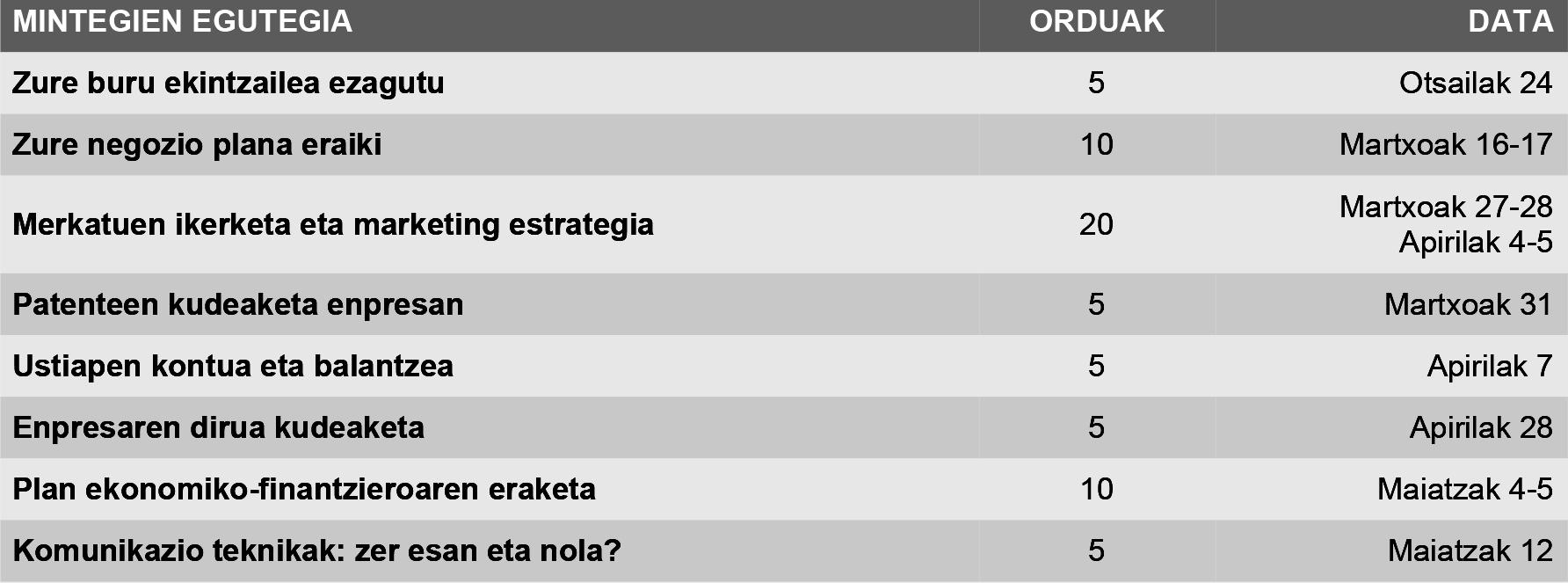 ENPRESA BERRITZAILEAK SORTU ETA KUDEATZEKO IKASTAROA 2017 PROGR
