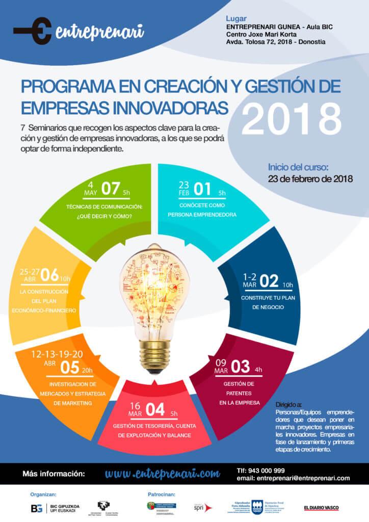 entreprenari 2018 castellano