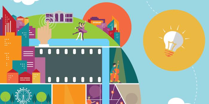 Portada de Cultural and Creative cities monitor