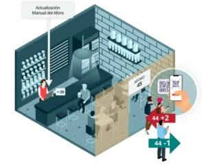 Deusto Sistemas lanza un sistema de control de aforo para hostelería y supermercados ante las restricciones del Covid-19