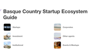 Basque startups guide