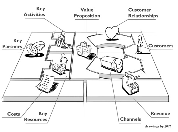 1503BusinessModelCanvas