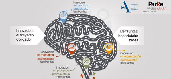 Spri_emprendimiento_Premios-Innovacion