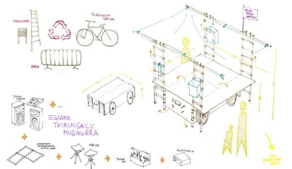 spri_innovacion_TxirinGailuaTabakalera