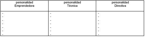 1503personalidad1cas